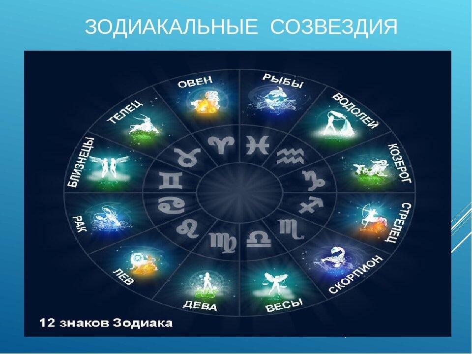 зодиак картинка сообщение сектор сухуме