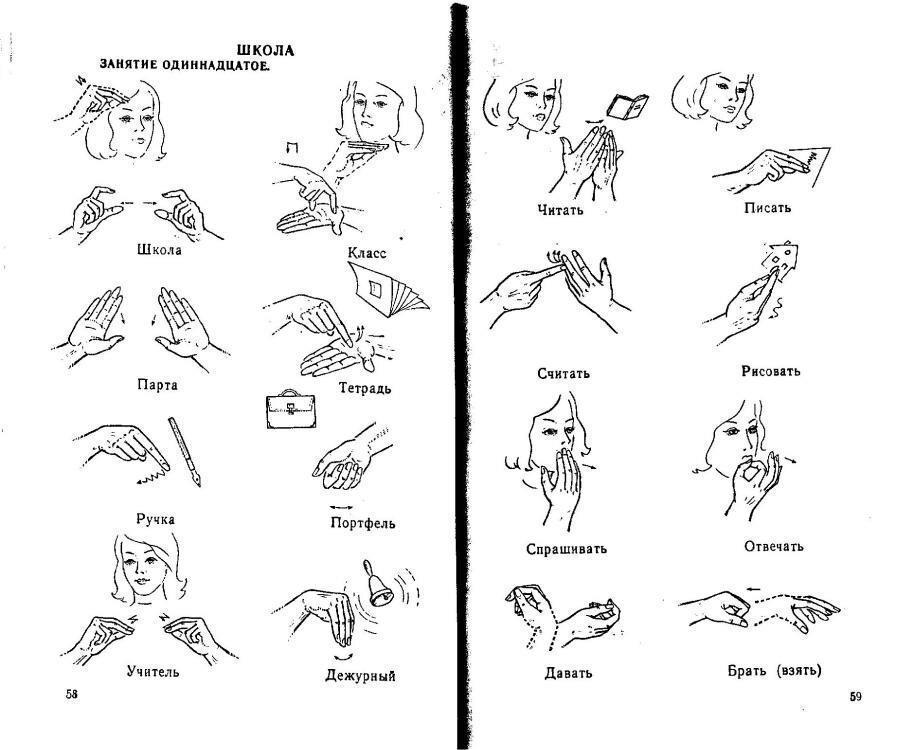 Картинки глухонемых жестов, открытка