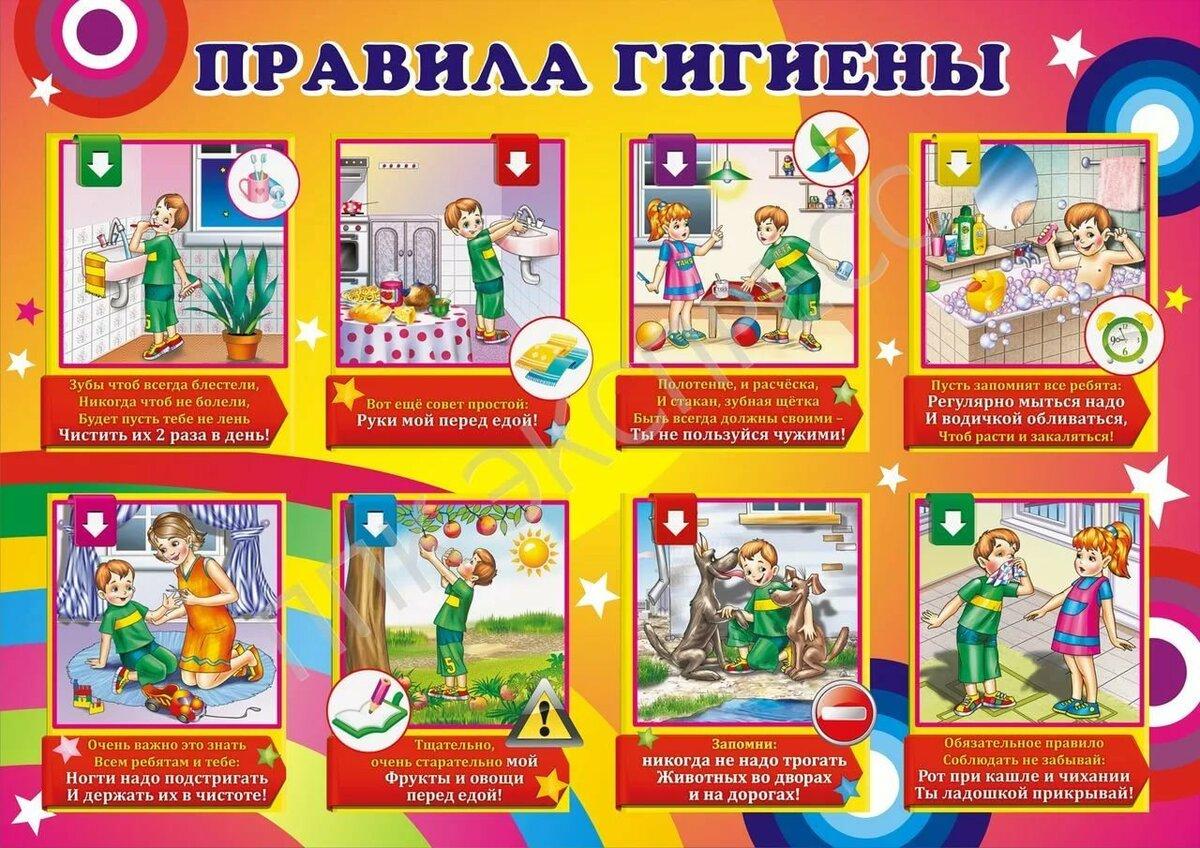 Картинки по гигиене для школьников