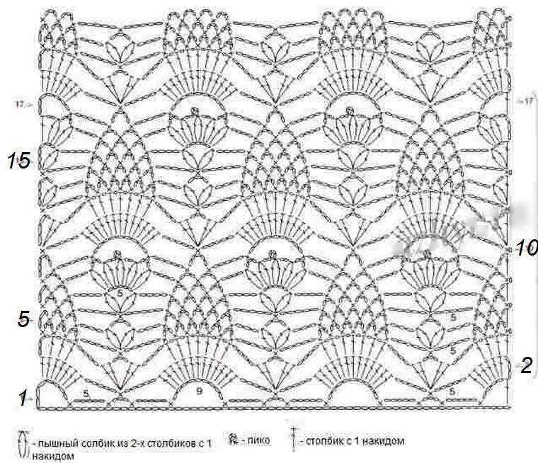 подход ажурные схемы для вязания крючком с картинками сыпь ногах