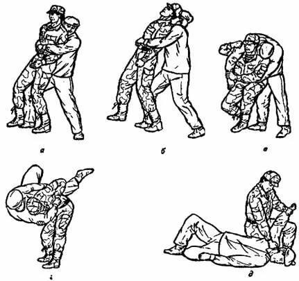Приемы рукопашного боя для начинающих в картинках