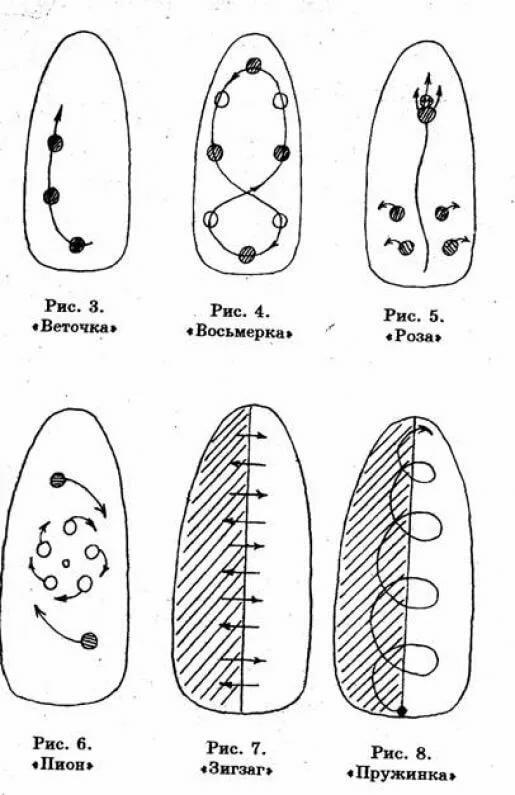 Как делать рисунок на ногтях, марта изо