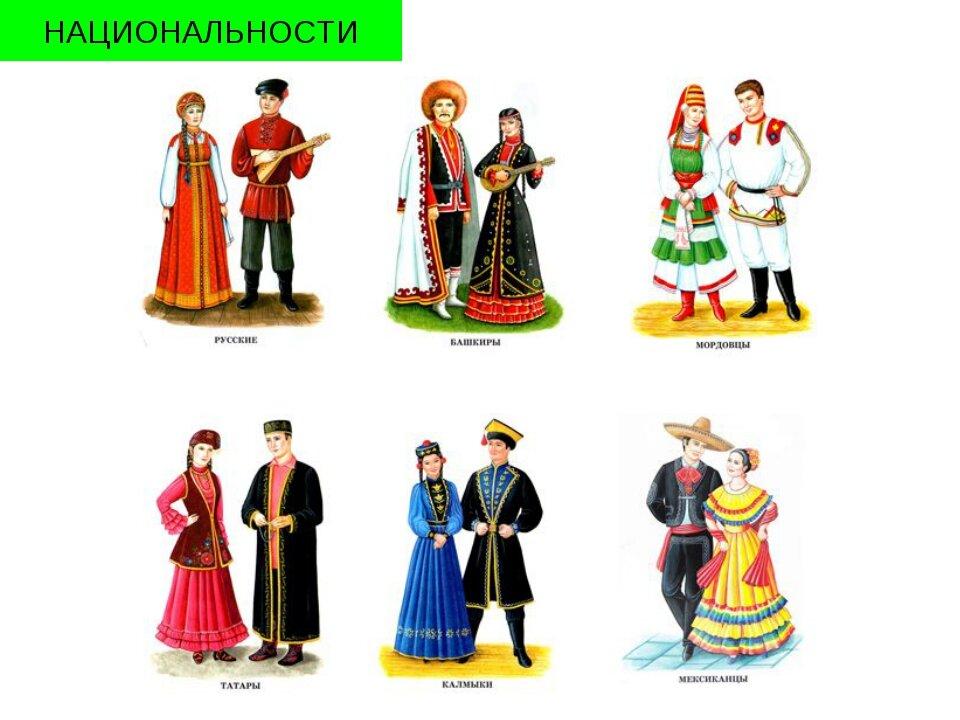 Национальные костюмы разных стран мира картинки
