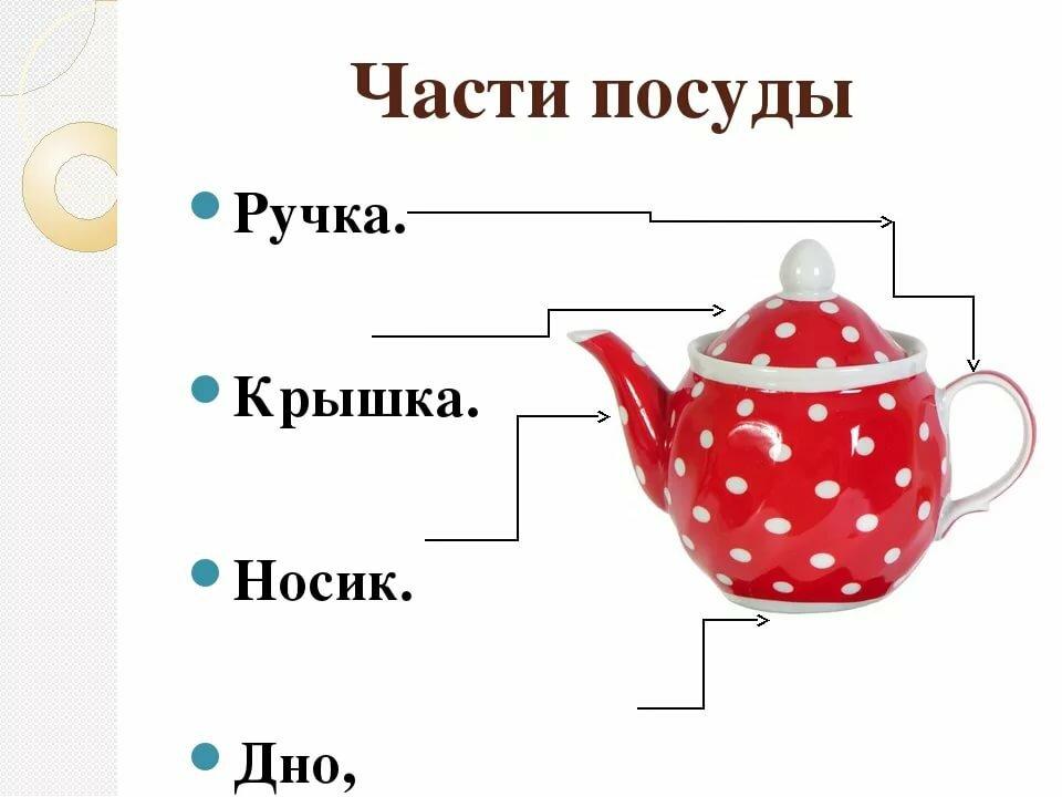 Разрезная картинка чайника