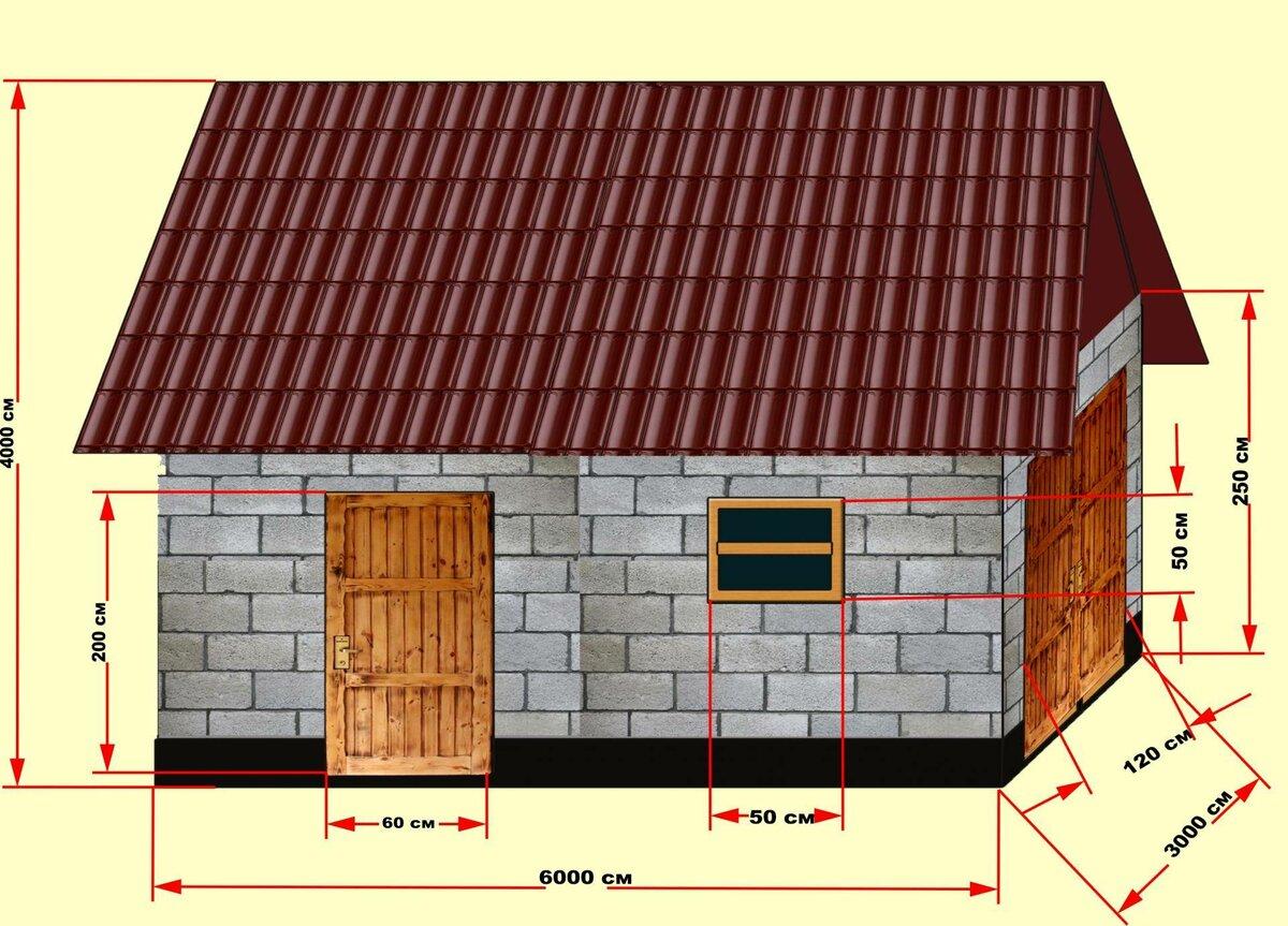 расчет стоимости постройки дома из пеноблоков