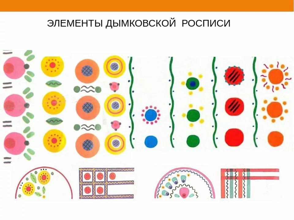 Картинки с элементами дымковских росписей