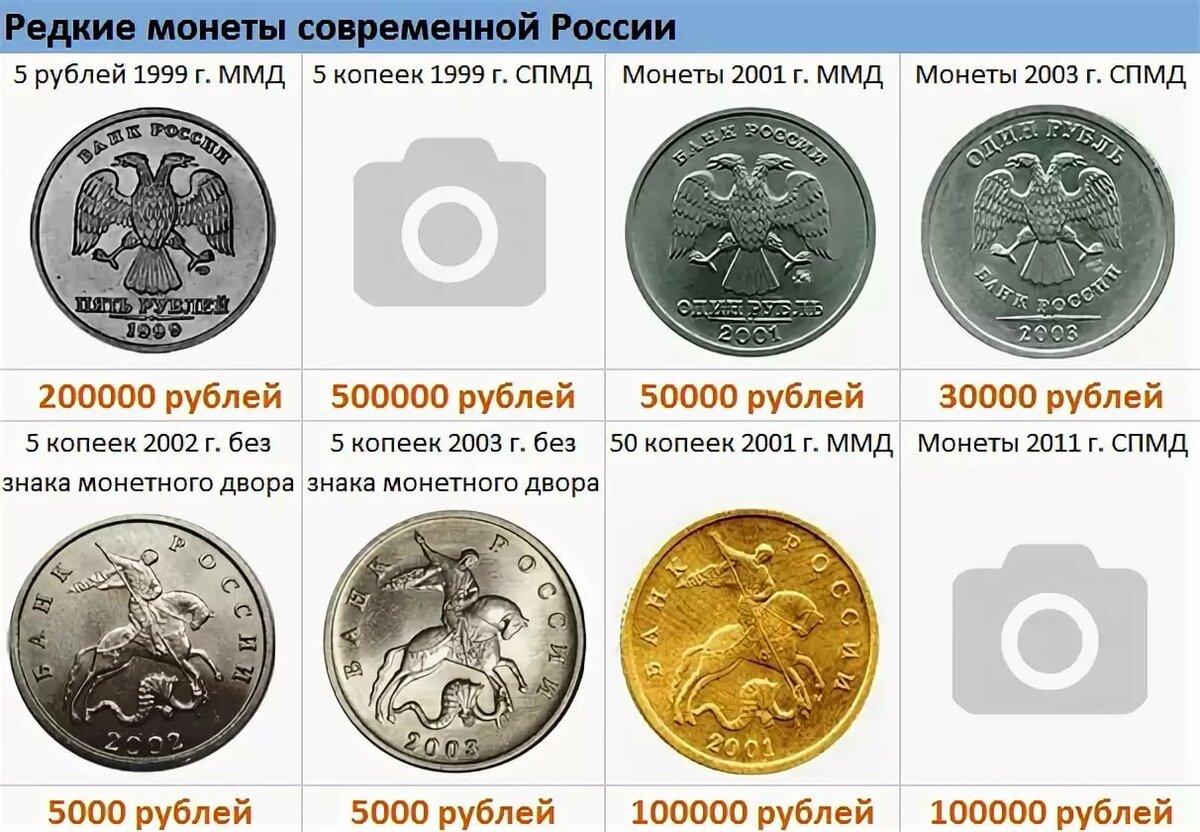сливы какие монеты сейчас ценятся таблица фото студии