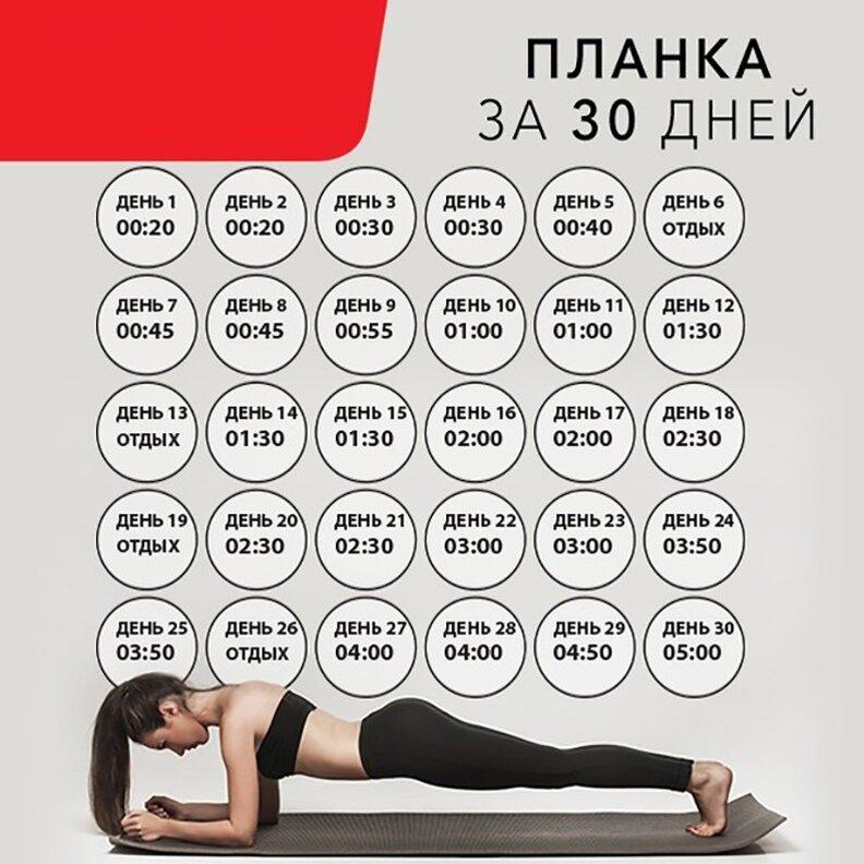 Таблицы Для Похудения Девушкам. Упражнения для похудения для девушек - комплекс для максимально быстрого результата смотрите здесь!