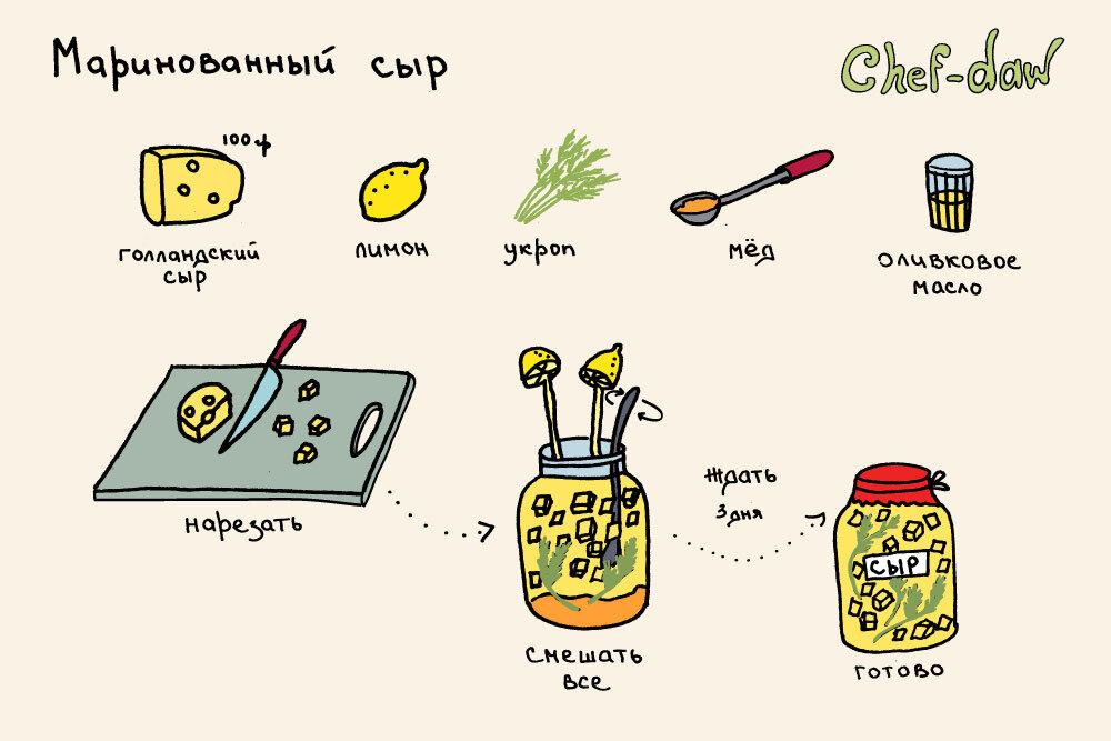 Красивые, рецепты в картинках с приколами