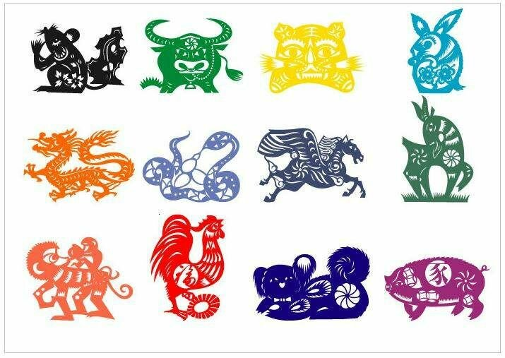 знаки восточного гороскопа в картинках разное
