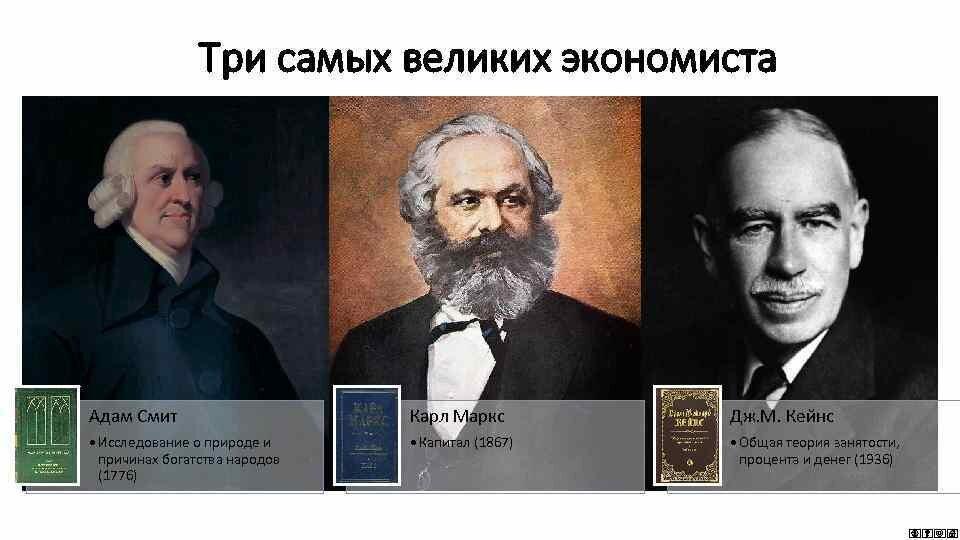 великие экономисты мира фото и биография версия знака радиации