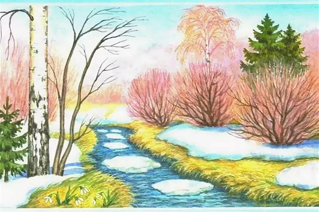Картинка ранняя весна для детей детского сада