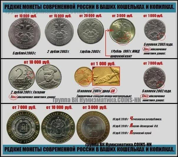 какие монеты дорого стоят и какие годы их издания и где их можно обменять двух