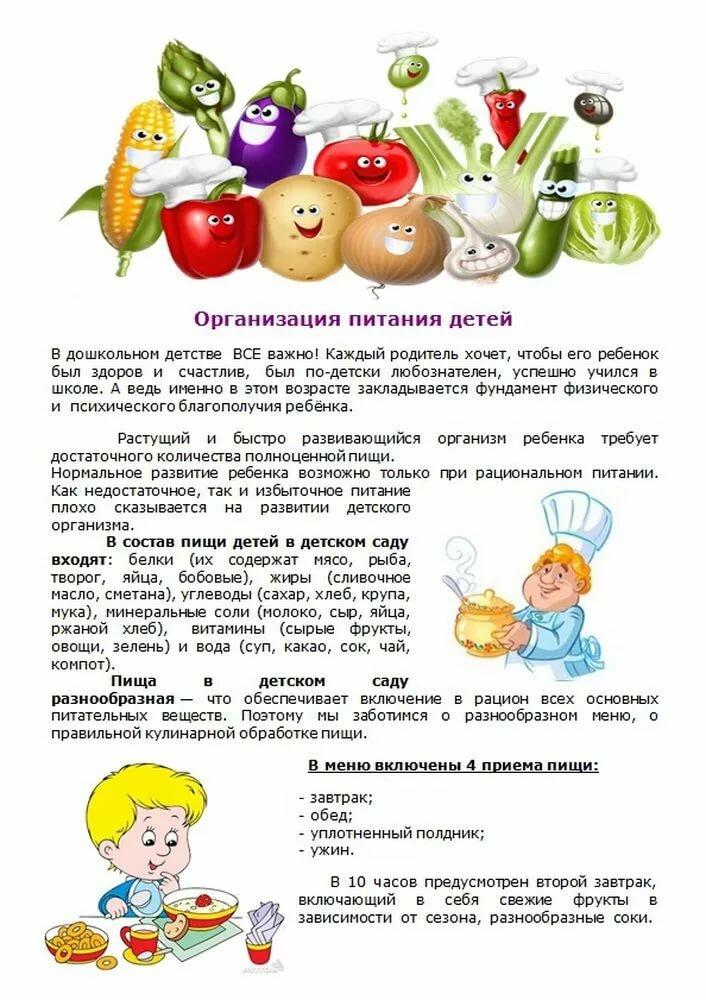 Здоровое питание в доу в картинках