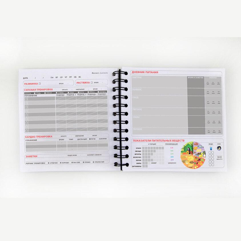 Диета и тренировки дневник