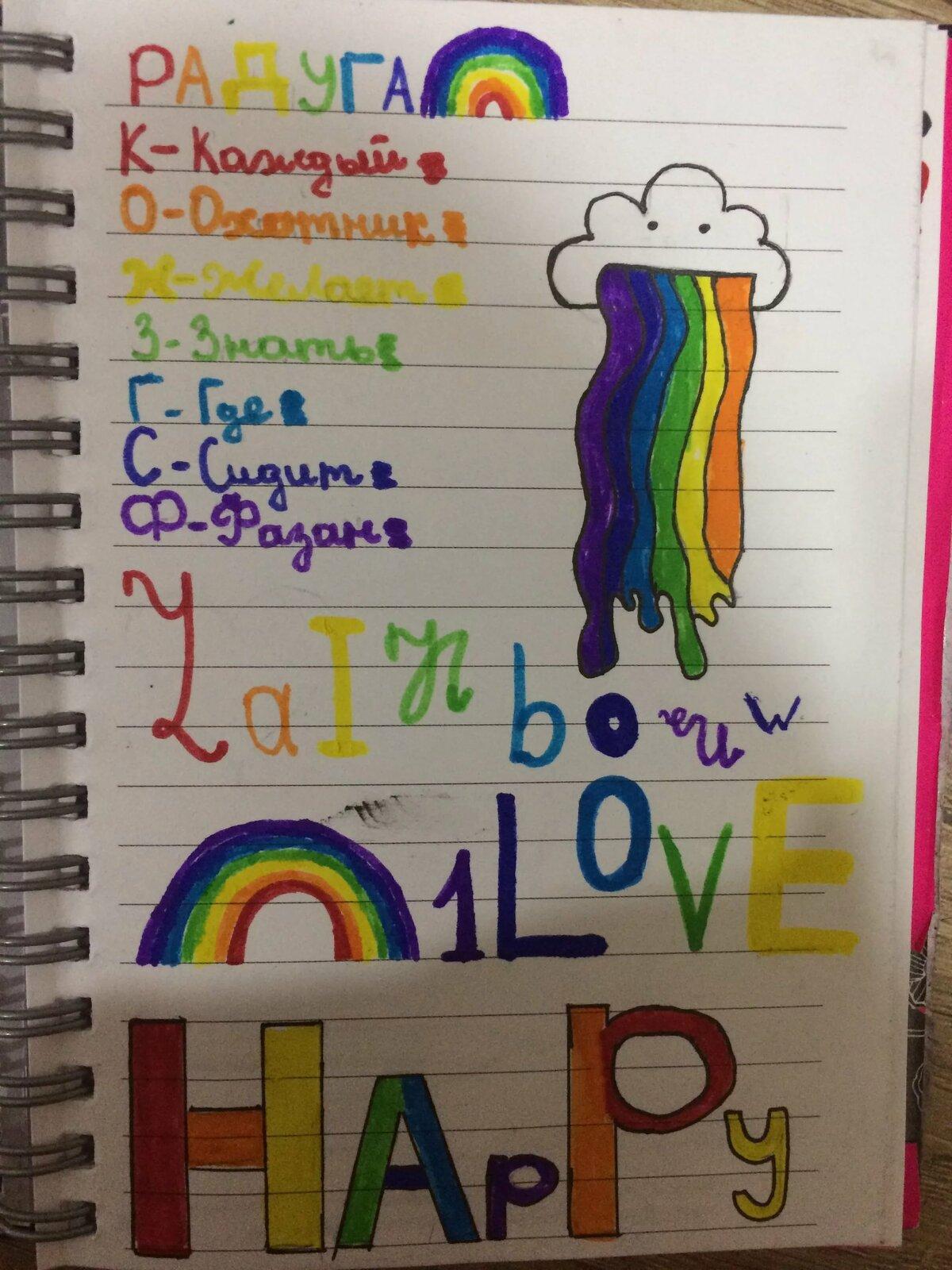 Картинка идеи для личного дневника, открытках сайт для