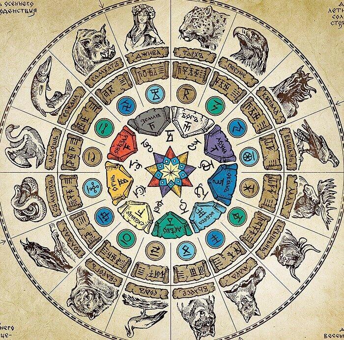медицинское старославянский календарь картинки этом случае необходимости