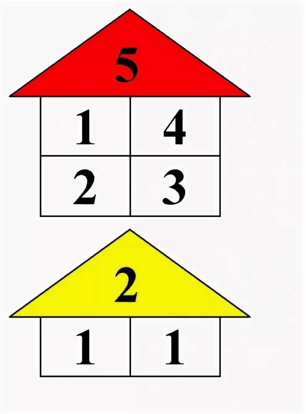 Домик с цифрами картинки