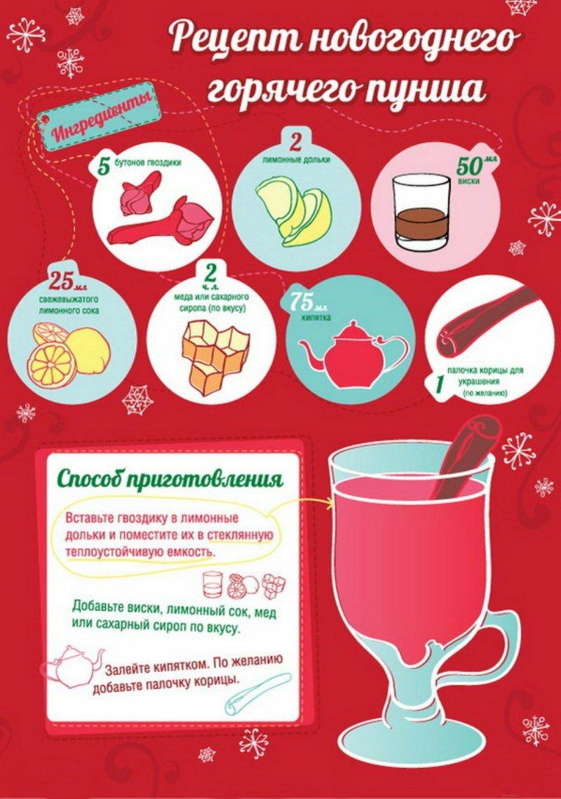 Новогодние рецепты в картинках шаржиста