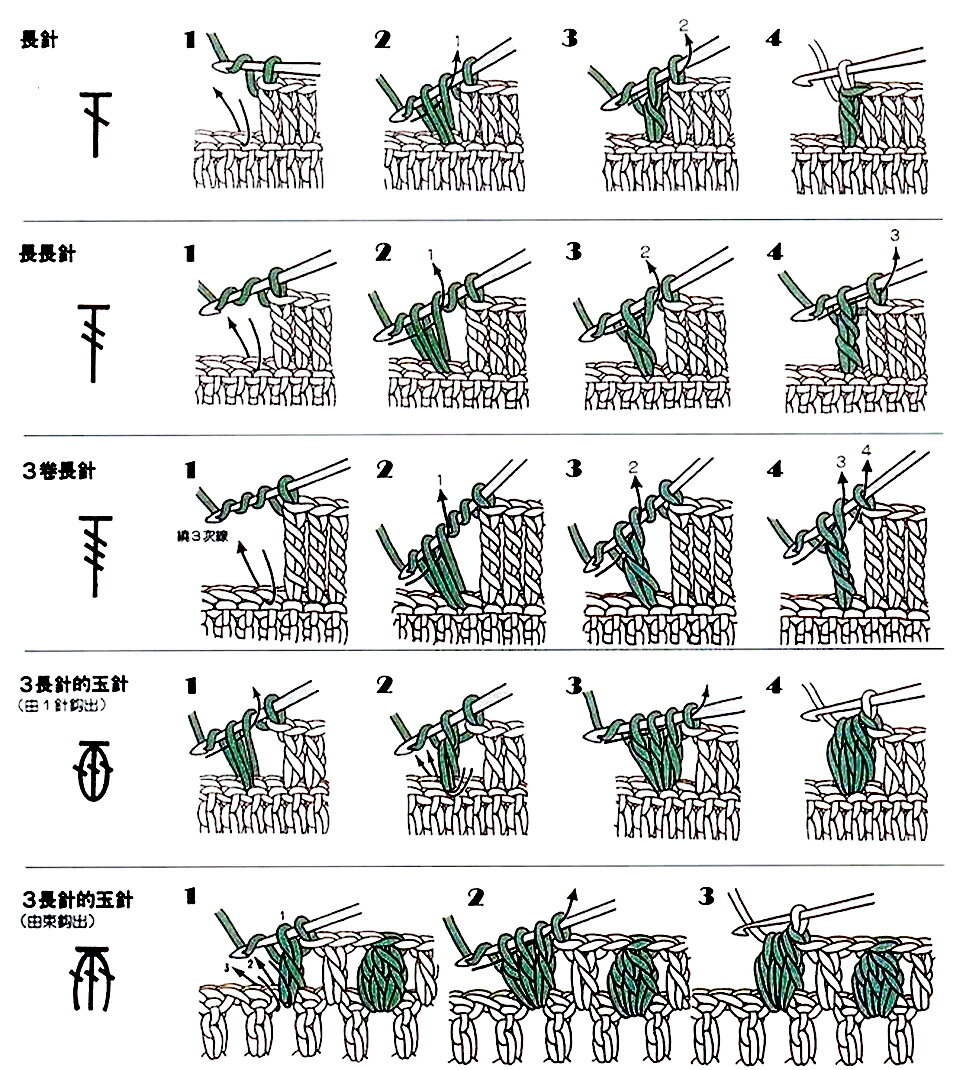 Поэтапное вязание в картинках для начинающих