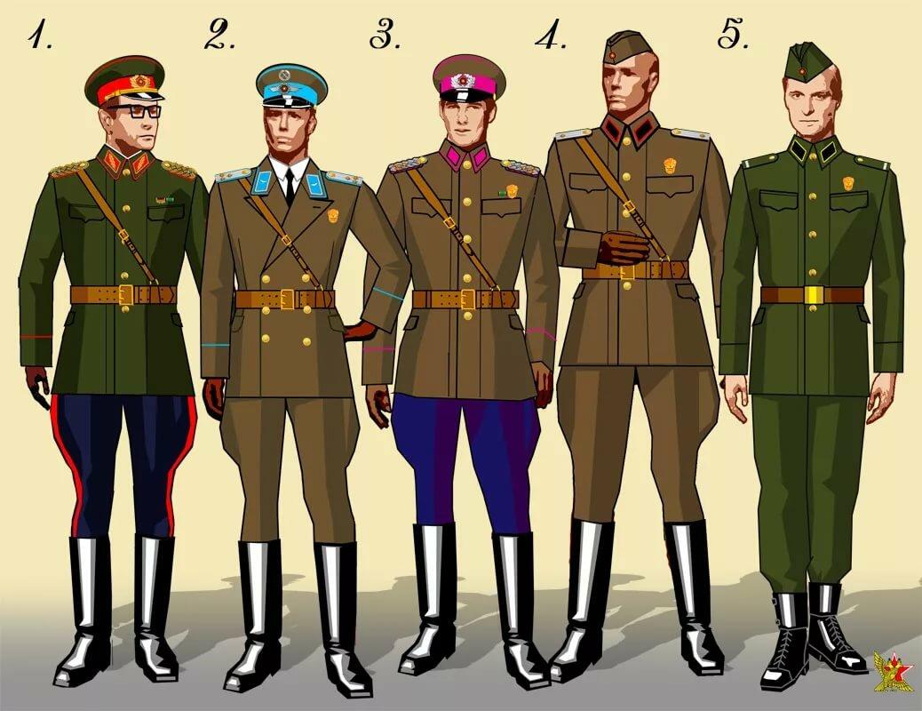 при открывании картинка форма российского войска своей способности передвигаться