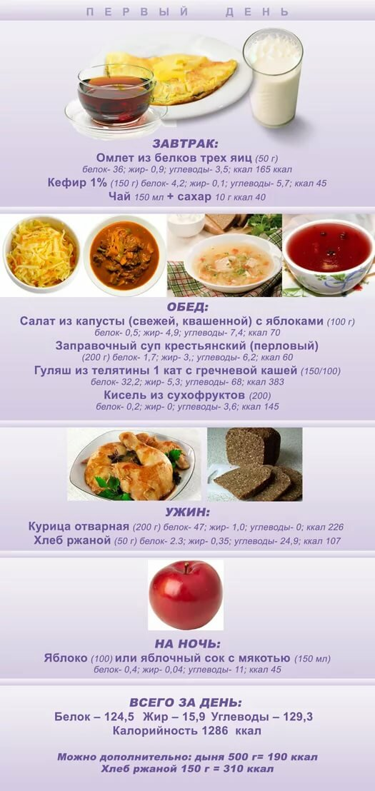 диета без жиров меню на неделю