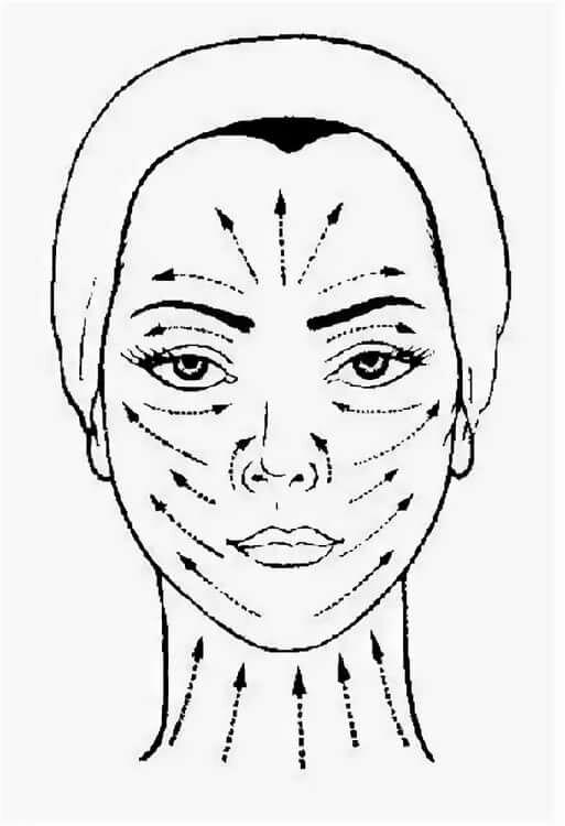 Схема в картинках классического массажа лица