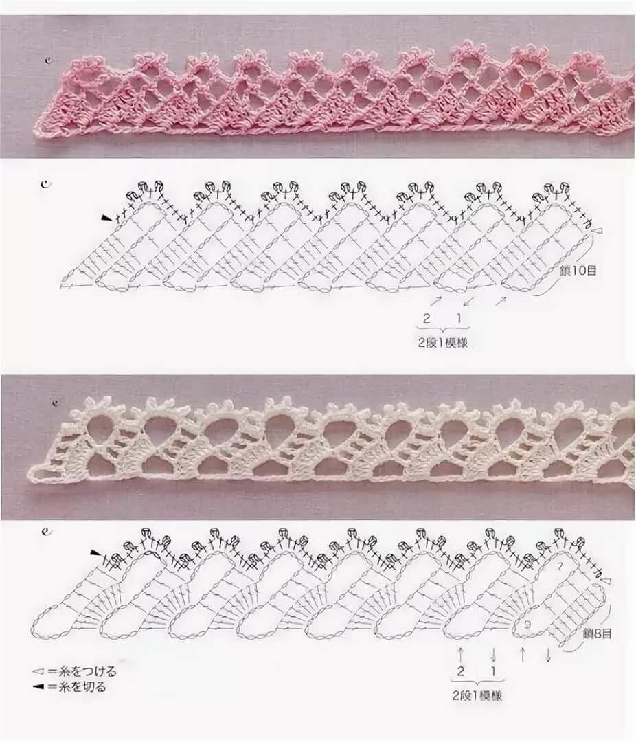 металлокаркасе вязки в картинках крючком кайма натереть крупной