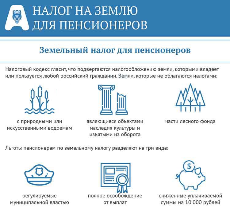 платят ли пенсионеры налог на землю Москва