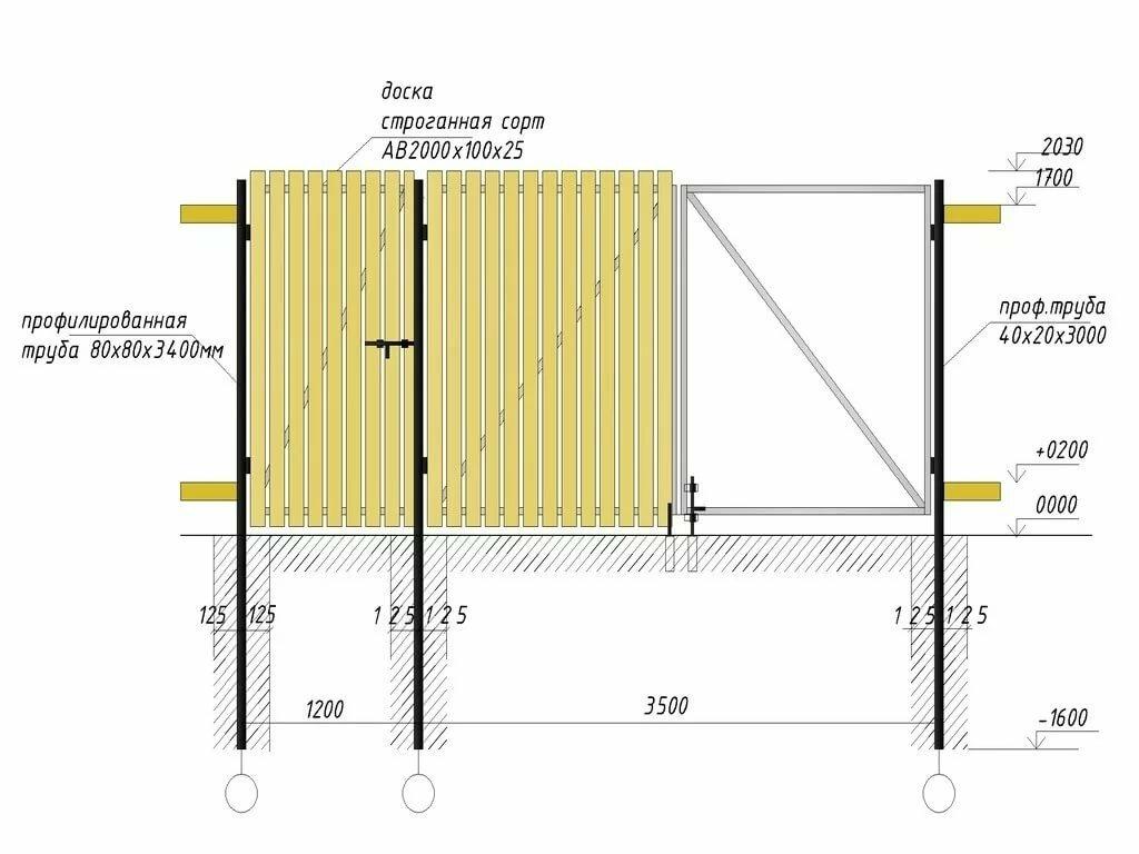 как установить забор на даче своими руками