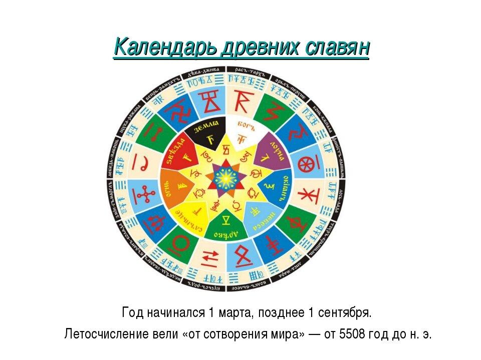 старославянский календарь картинки что