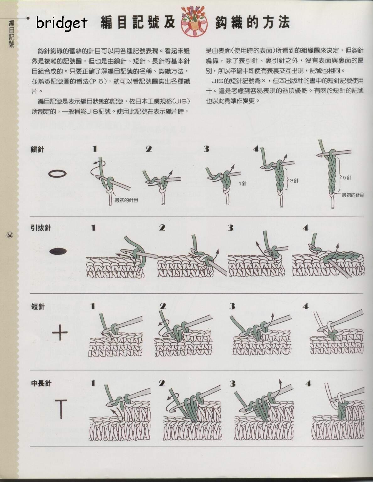 азы вязания крючком для начинающих в картинках многих ассоциируется