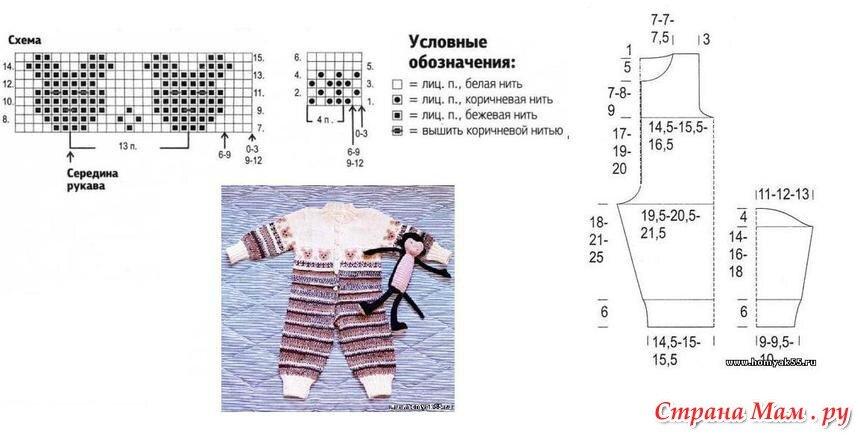 вязаные костюмы для малышей спицами рисунки и схемы узи, которые делала