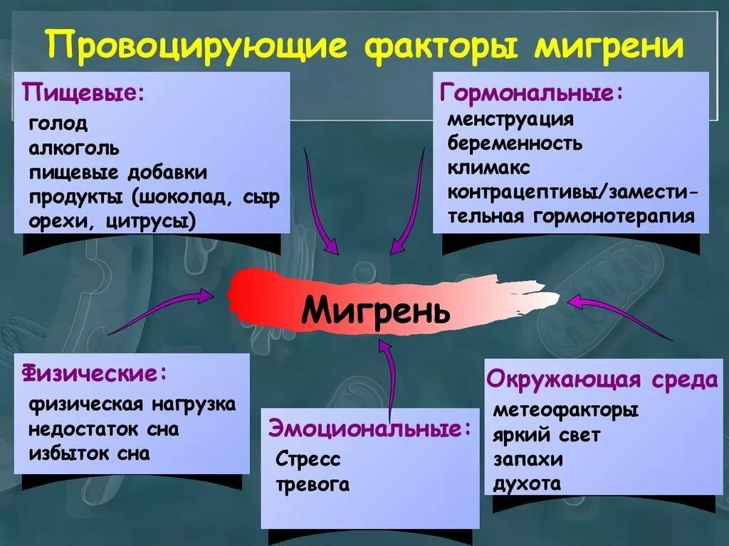 Мигрень картинки для презентации