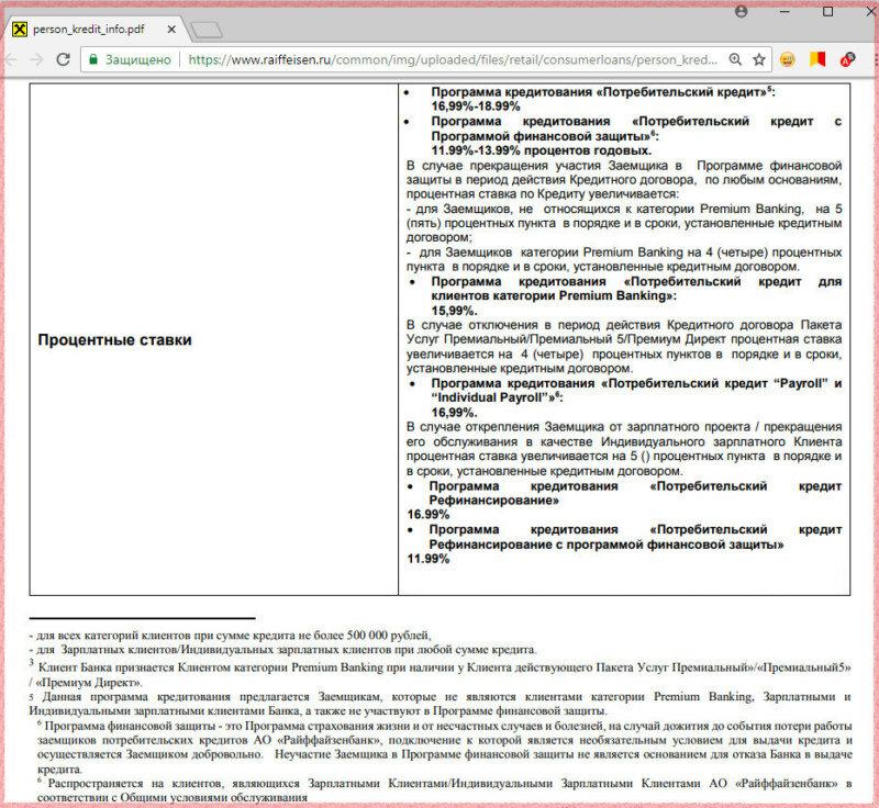 Помощь в получении кредита с плохой кредитной историей в москве сегодня