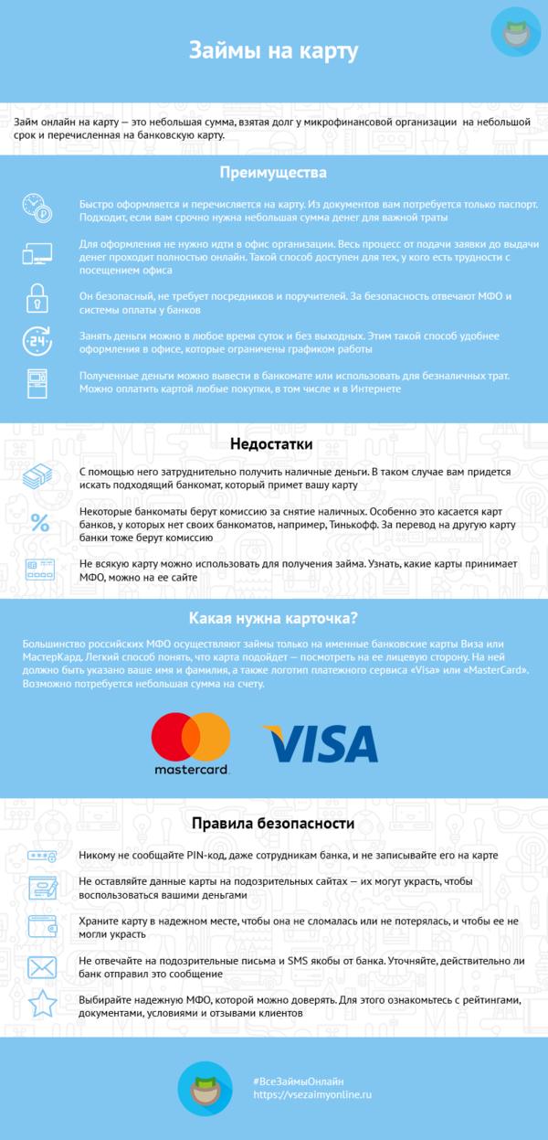 Займы онлайн новые компании с плохой кредитной историей