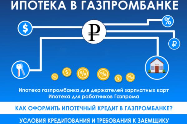 оформить кредит онлайн без визита в банк на карту