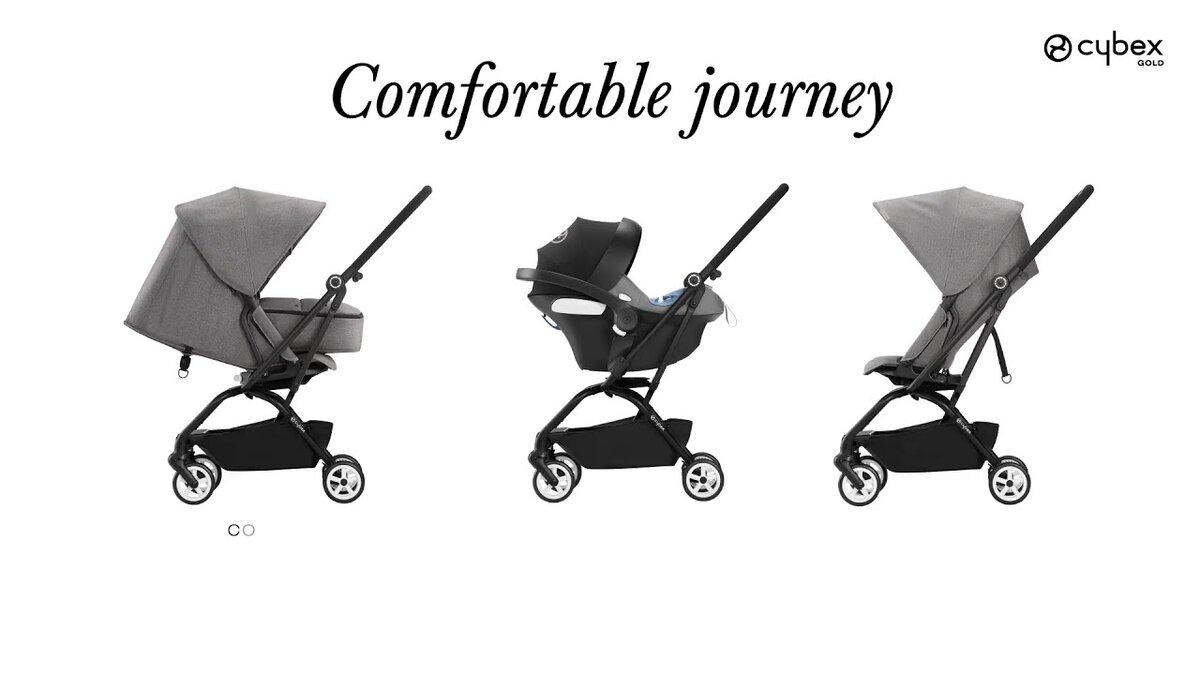 Описание и характеристики детской коляски Cybex Eezy S Twist httpswwwfirstbuggyru Cybex Eezy S Twist  компактная и лёгкая коляска для путешествий  Видео  в HD смотреть БЕСПЛАТНО