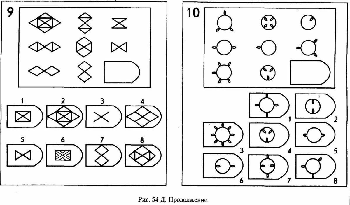 Психологические тесты в картинках на логику с ответами