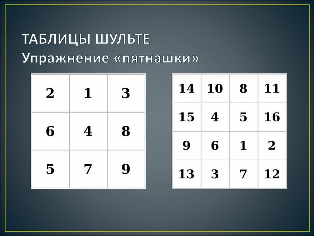 таблицы шульте с картинками вместо цифр ничего боясь