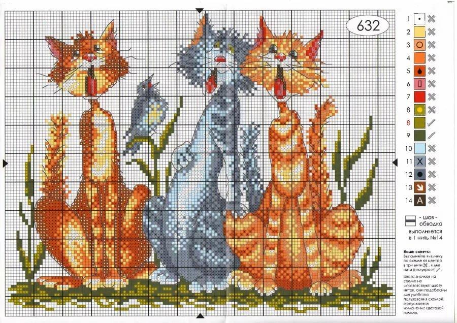 Схемы вышивки коты крестом