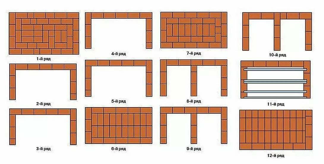 пошаговая схема постройки кирпичного мангала