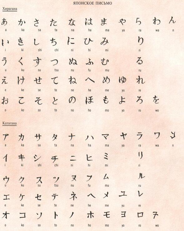 Перевести надпись с картинки онлайн с японского на русский онлайн, книг