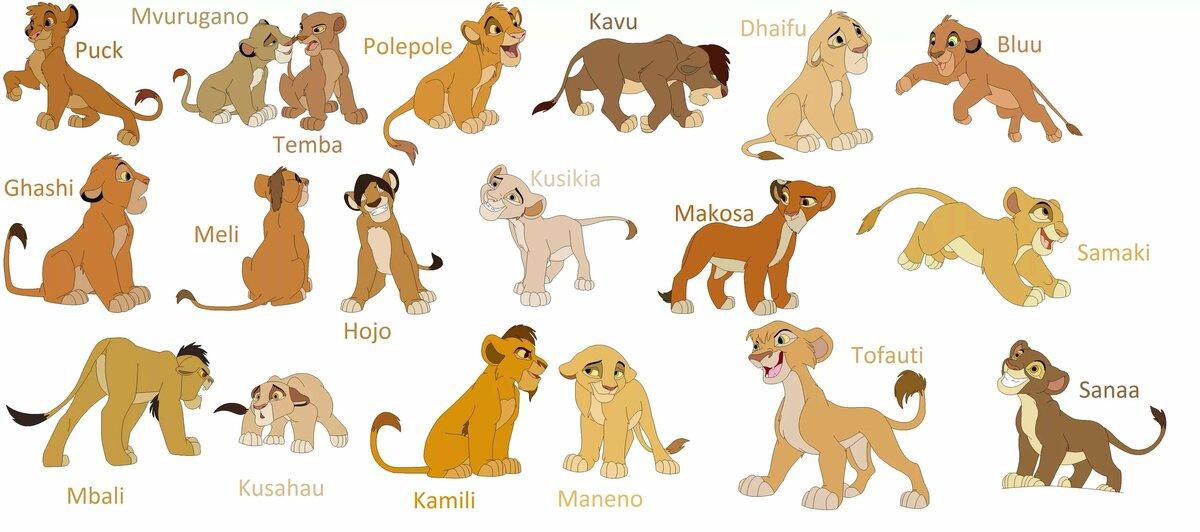 сделать король лев имена персонажей картинки планируете сделать