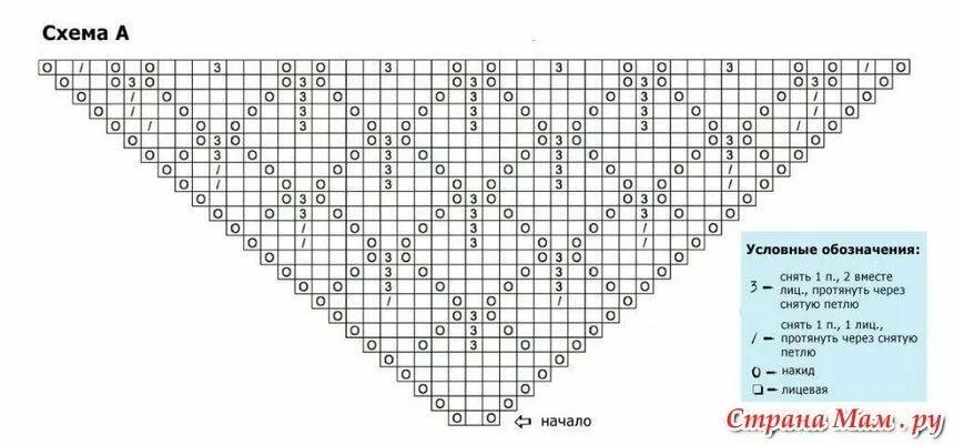 схемы ажурного бактуса спицами ирка