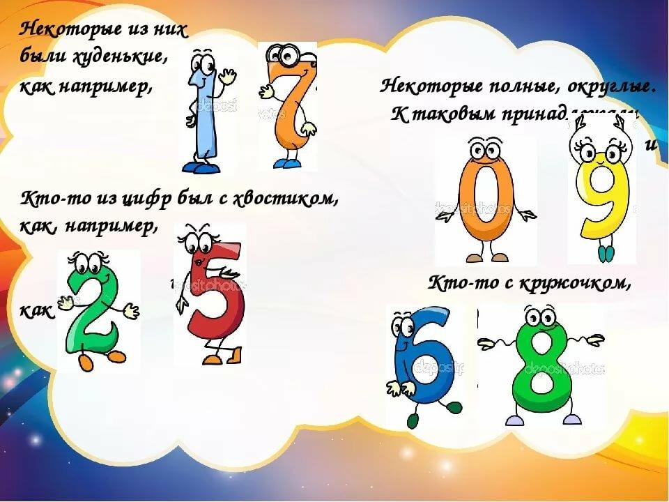 Сказка про цифры с картинкой