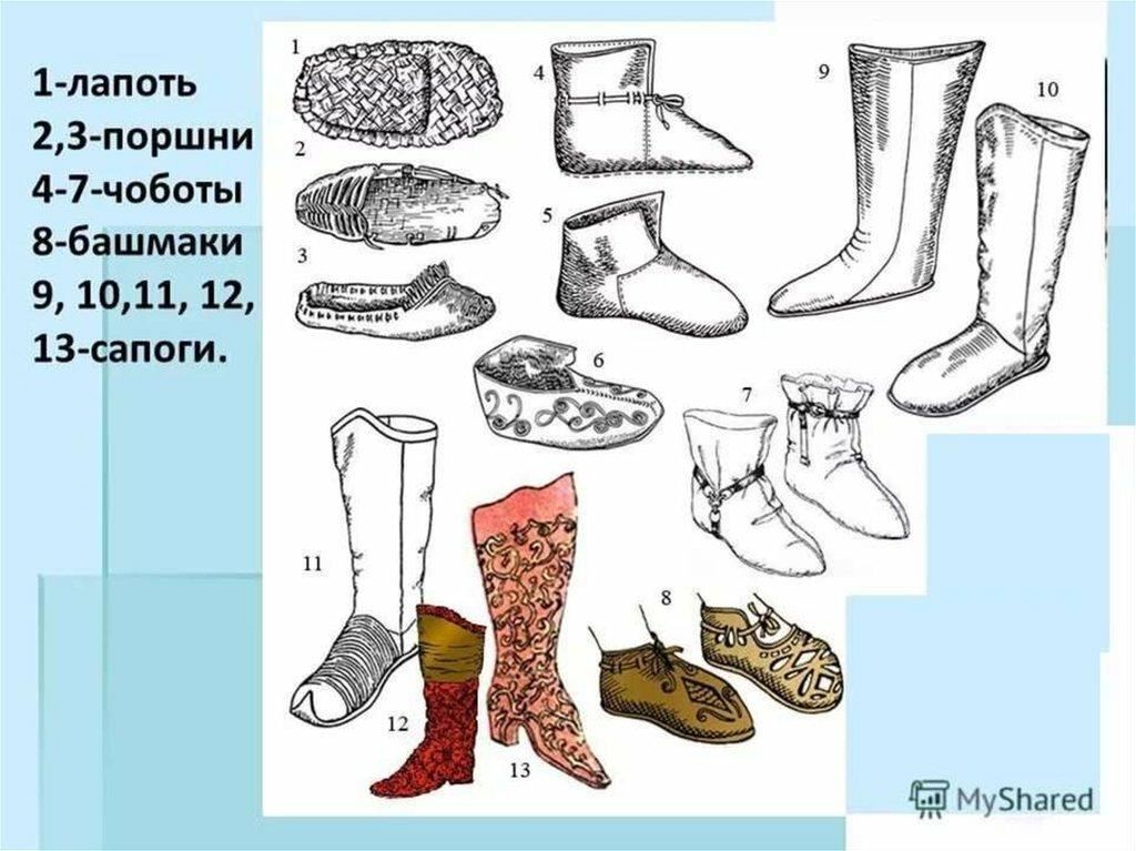 русская народная обувь с описанием картинки периода власти