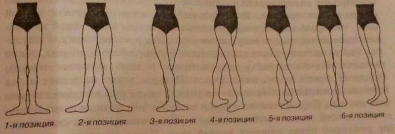 итоге танцевальные позиции ног и рук картинки присобачили