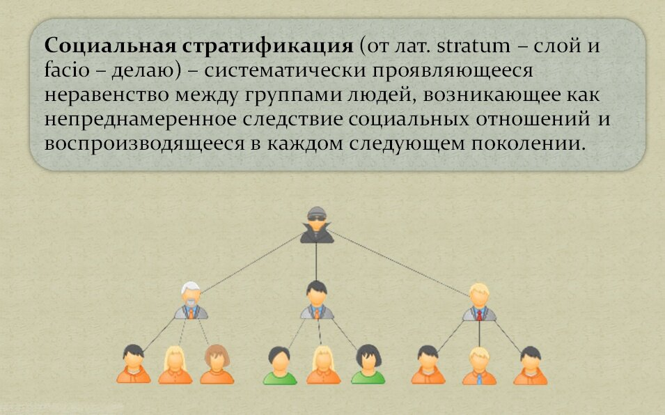 Картинки социальной стратификации