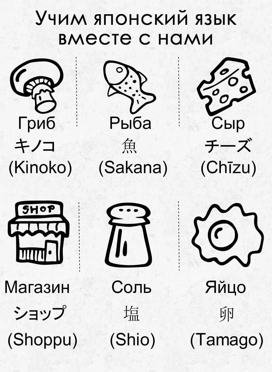 Картинки, картинка с японскими словами